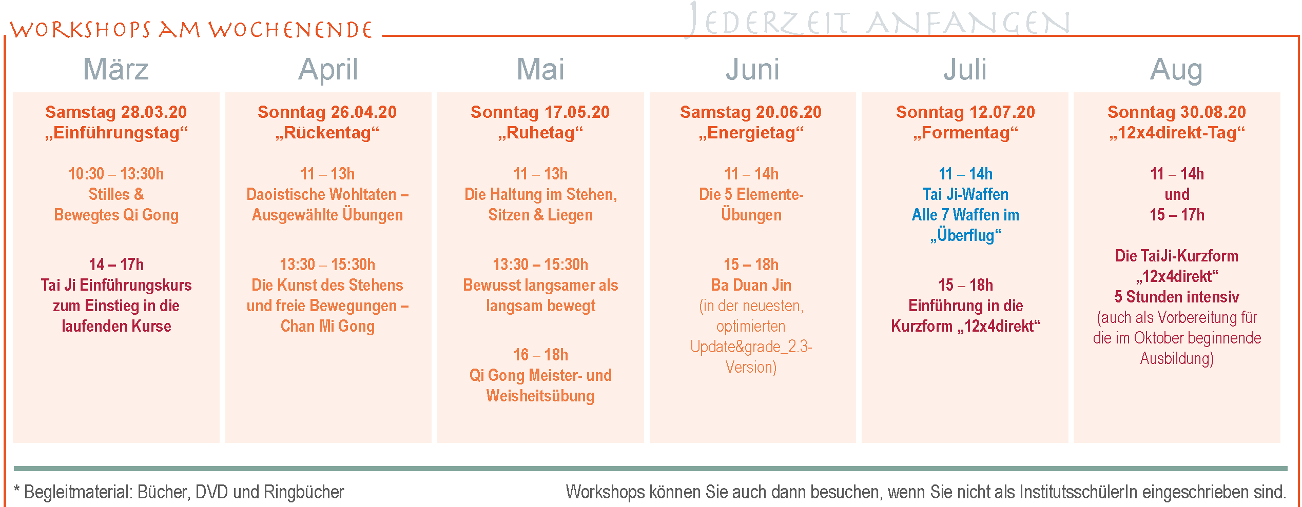 Workshops Sommersemester 2020