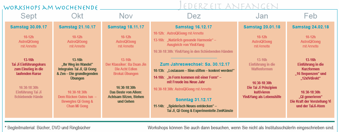 Workshops Wintersemester 2017/18