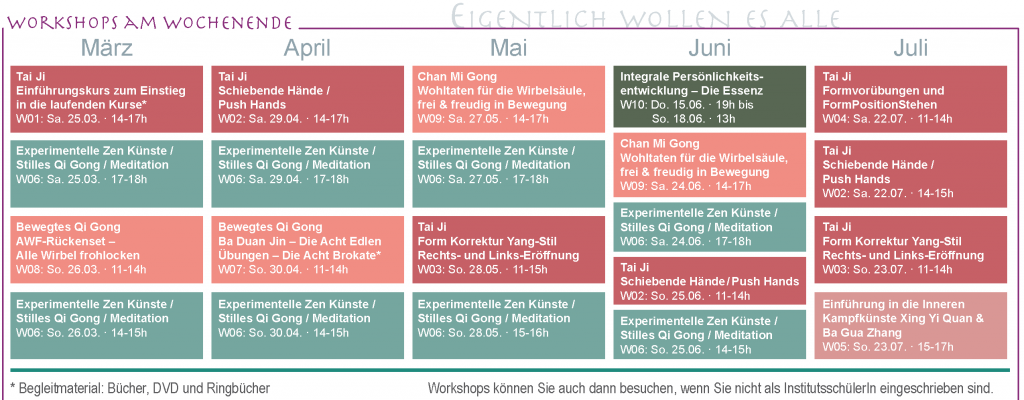 Workshops Sommersemester 2017