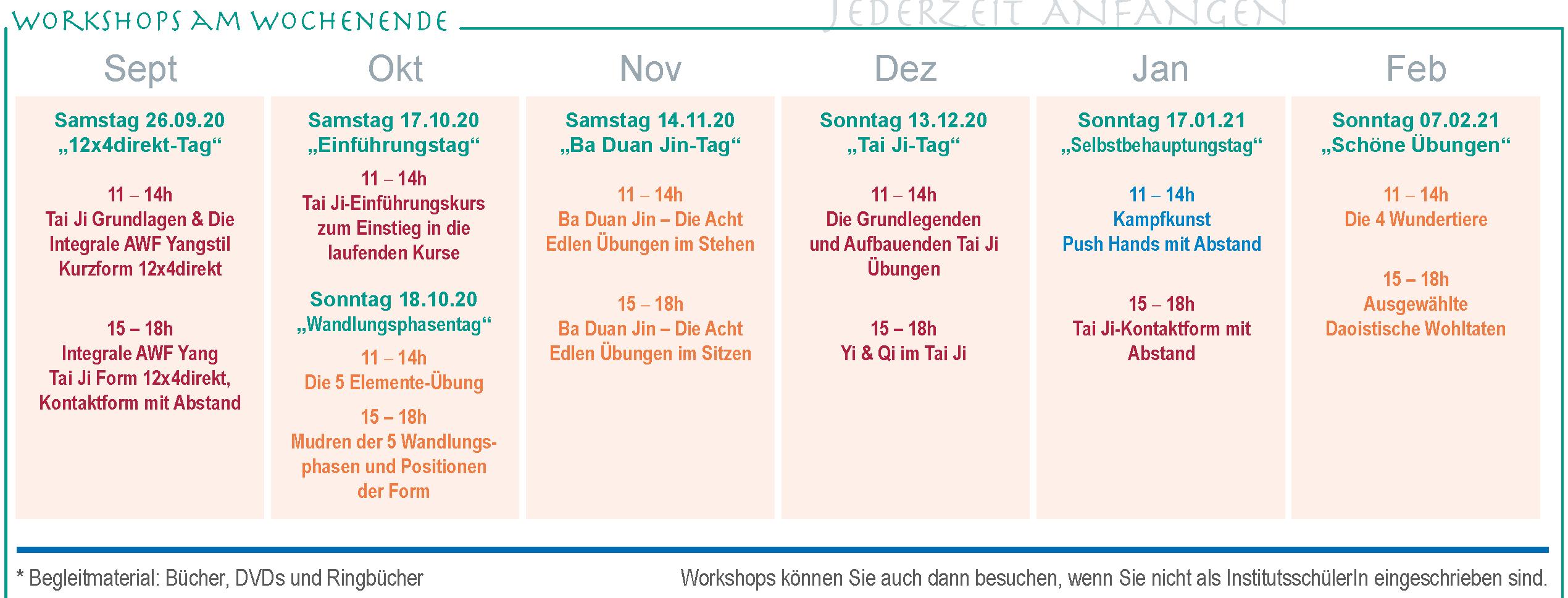Workshops Wintersemester 2020/21